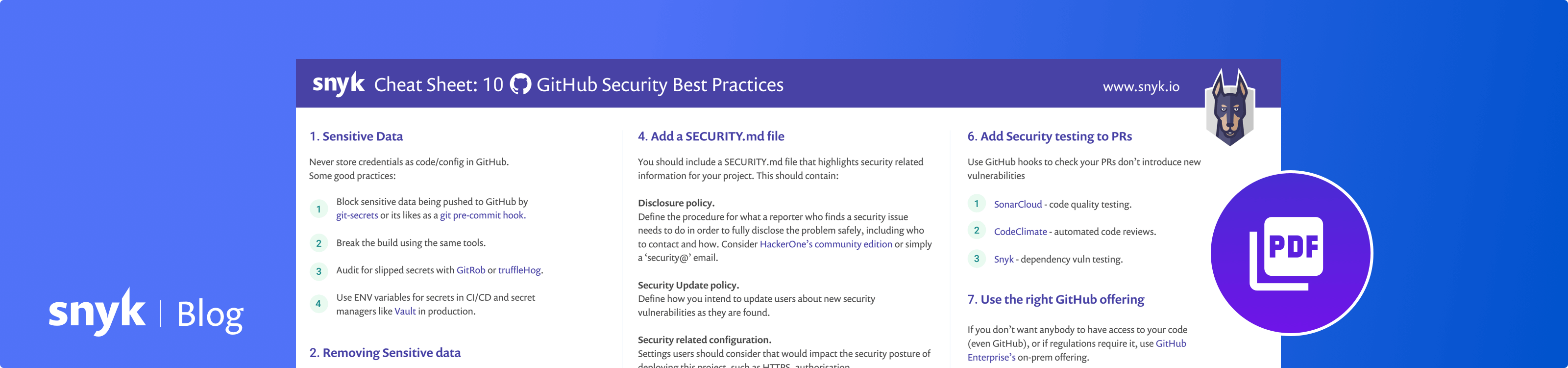 10 GitHub Security Best Practices | Snyk